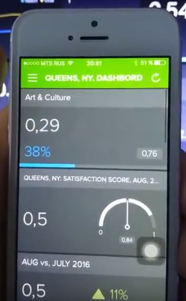 Geco DashBoard For NYCHA in iOS App | Gallery | Geco | SMUVA